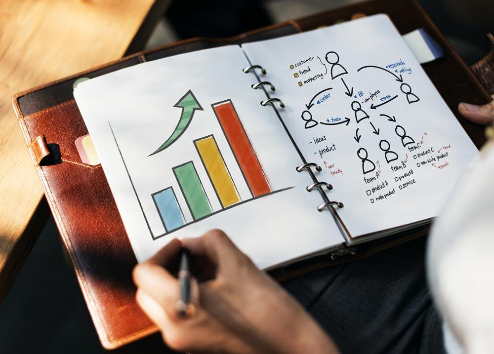 Buljan & Partners Qué es el customer experience management